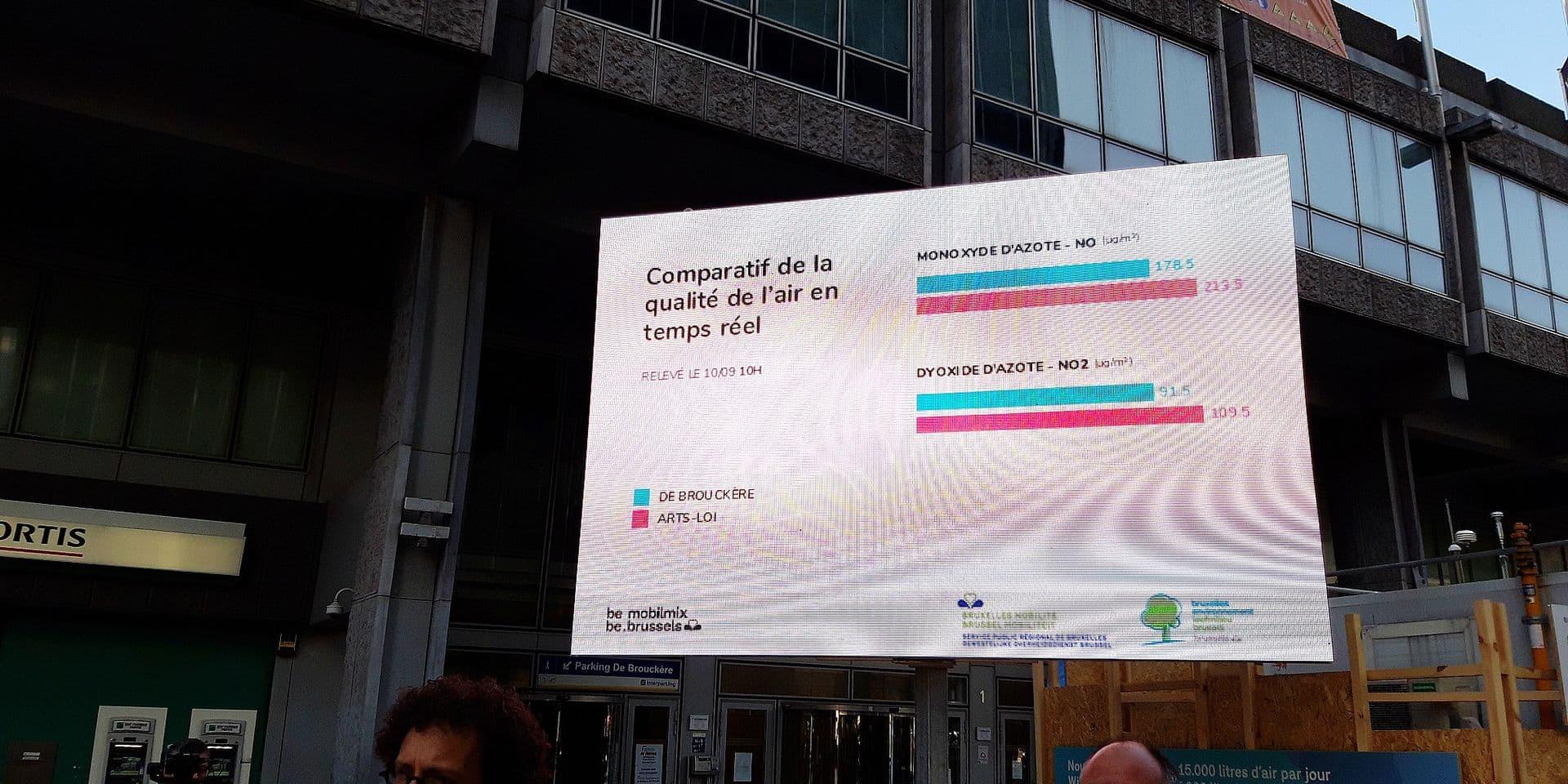 """Picture regarding the Belga article """"Une semaine de la mobilite axee sur la qualite de l'air a Bruxelles"""", distributed today, in BRUSSELS. BEST QUALITY AVAILABLE - BELGA PHOTO BENOIT TOUSSAINT"""